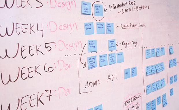 Webprogrammierung: Guter Projektplan