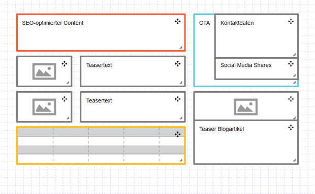 Mockup Tool: Konzeption für Websites und Webportale