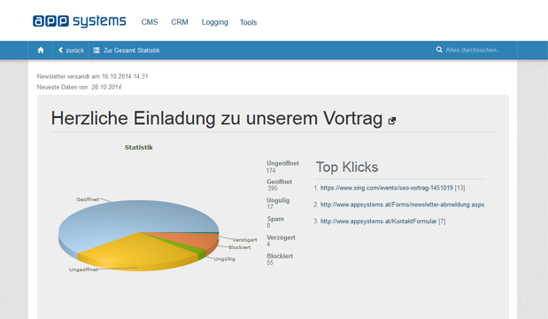 Newsletter Software: Gesamtstatistik